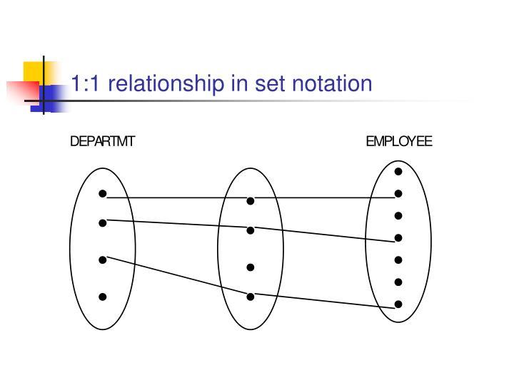 1:1 relationship in set notation