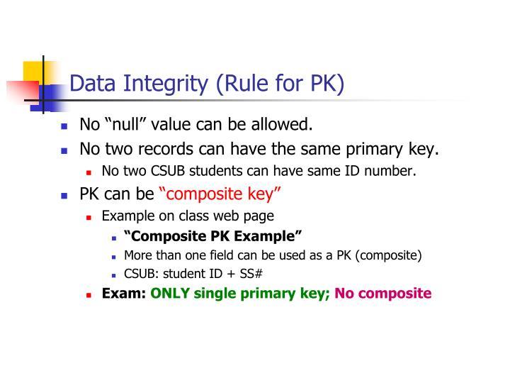 Data Integrity (Rule for PK)