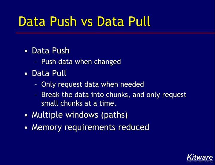 Data Push vs Data Pull
