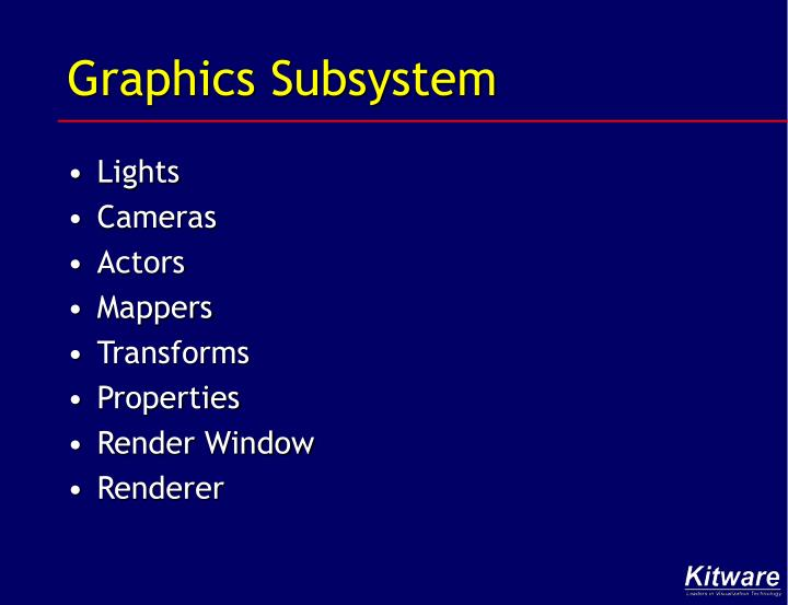 Graphics Subsystem