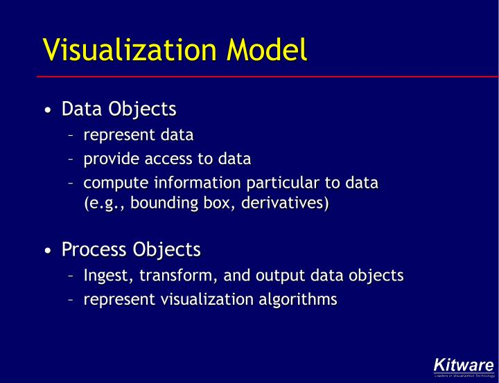 Visualization Model