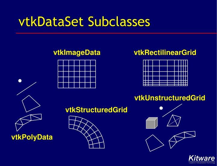 vtkDataSet Subclasses