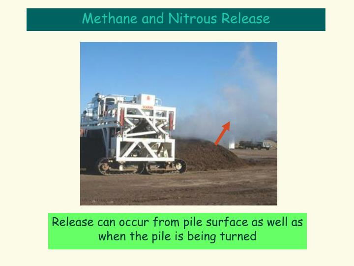 Methane and Nitrous Release