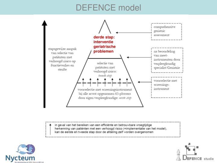 DEFENCE model