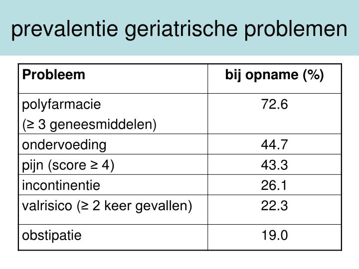 prevalentie geriatrische problemen