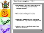 benefits accruing from pfms