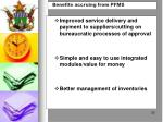 benefits accruing from pfms1