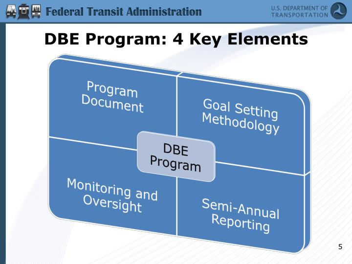 DBE Program: 4 Key Elements