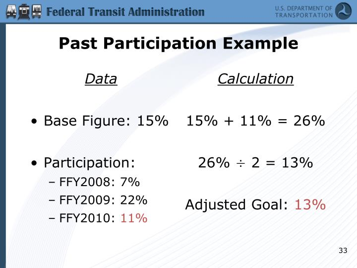 Past Participation Example