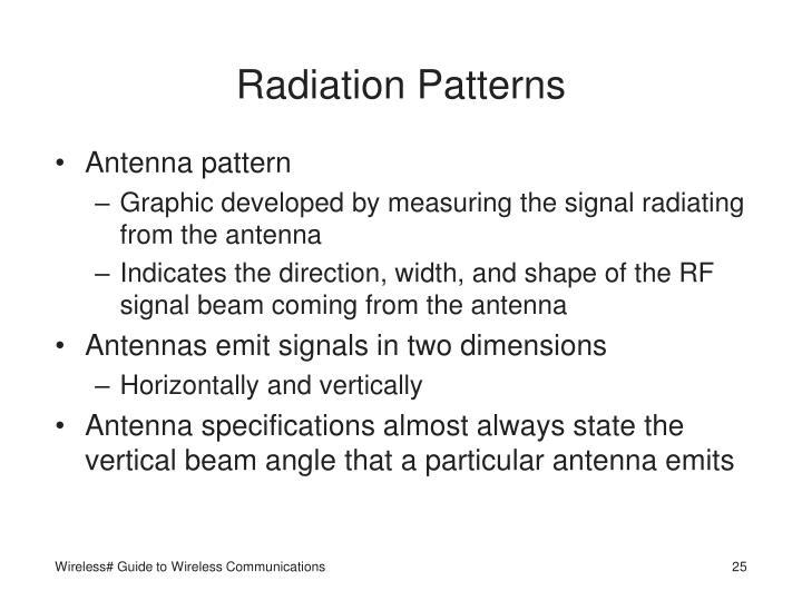 Radiation Patterns