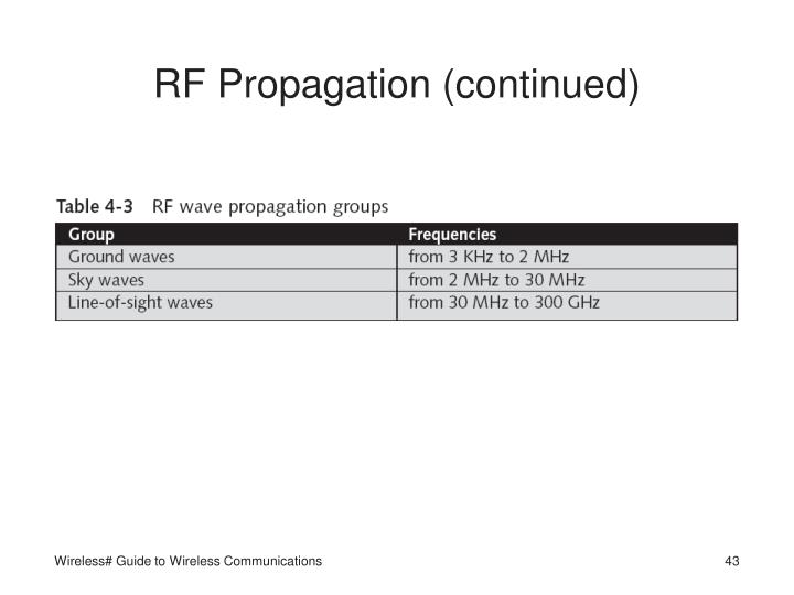 RF Propagation (continued)