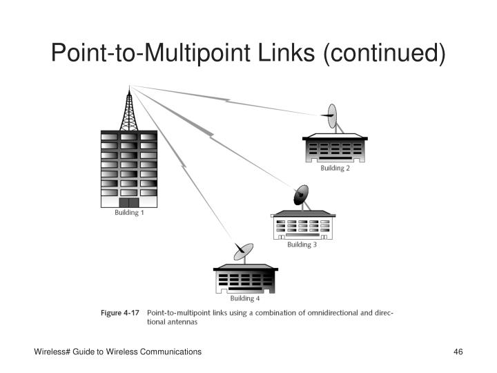 Point-to-Multipoint Links (continued)