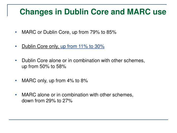 Changes in Dublin Core and MARC use