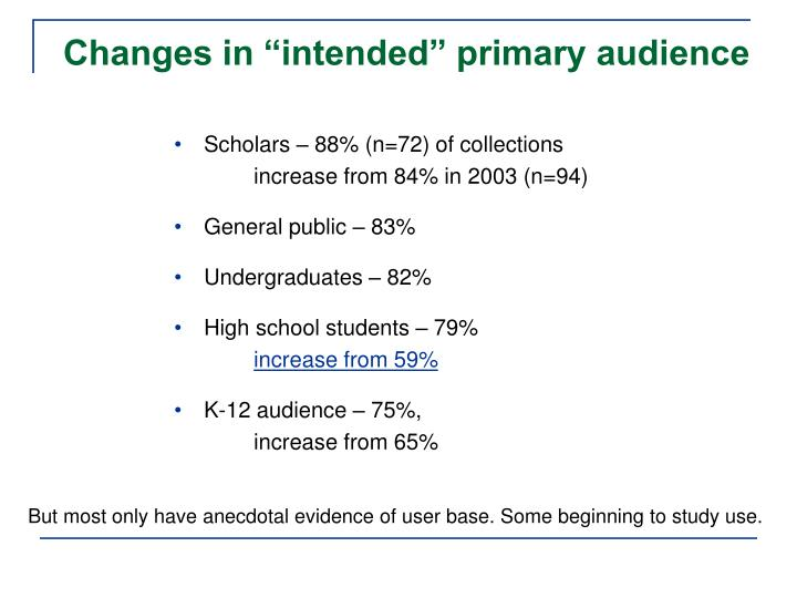"""Changes in """"intended"""" primary audience"""