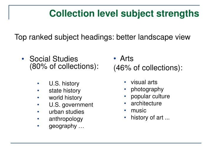 Collection level subject strengths