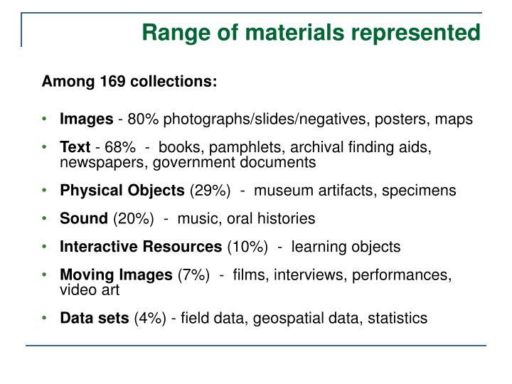 Range of materials represented