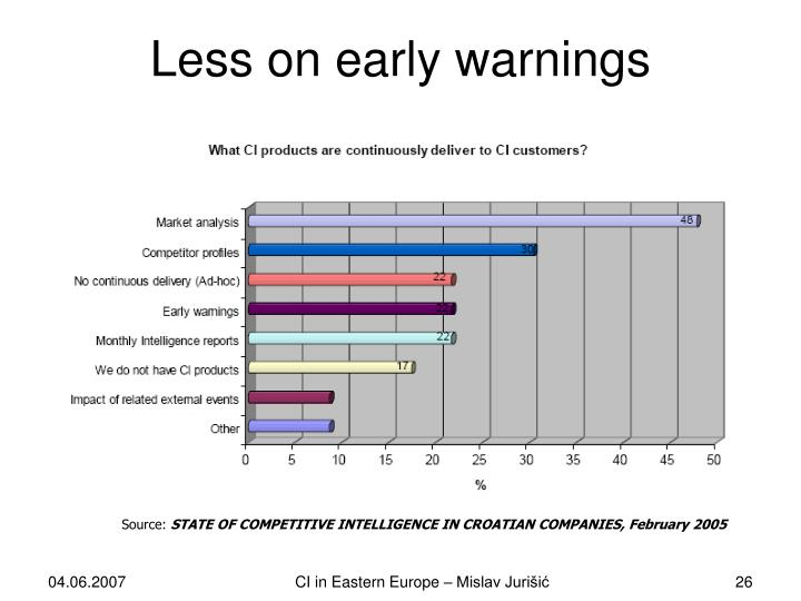 Less on early warnings