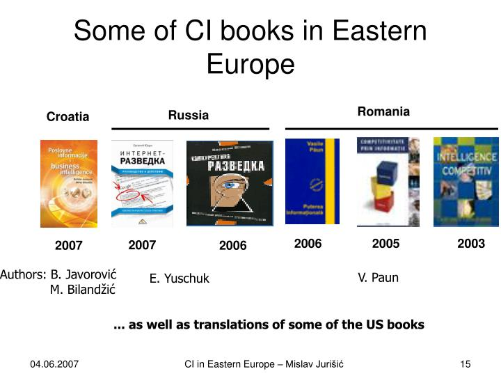 Some of CI books in Eastern Europe