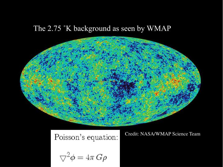 The 2.75 ˚K background as seen by WMAP