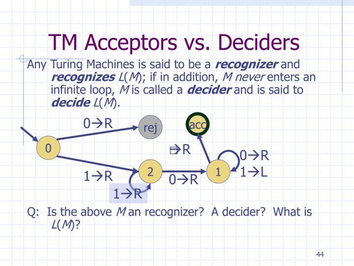TM Acceptors vs. Deciders