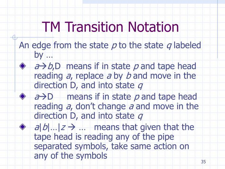TM Transition Notation