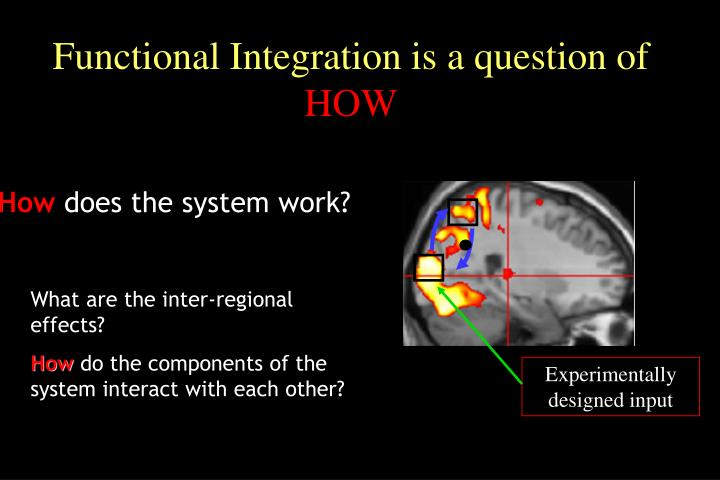 Functional Integration is a question of