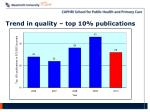 trend in quality top 10 publications