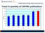 trend in quantity of caphri publications