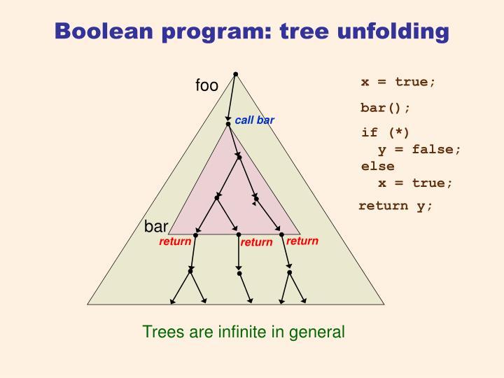 Boolean program: tree unfolding