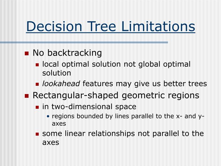 Decision Tree Limitations