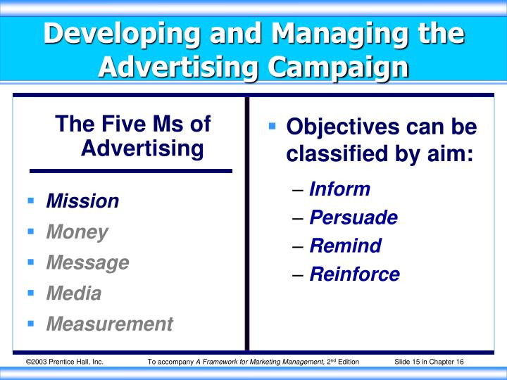 The Five Ms of Advertising