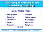 developing and managing the advertising campaign4