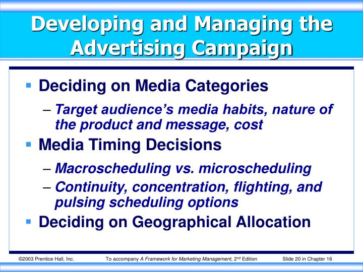 Developing and Managing the Advertising Campaign