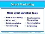 direct marketing1