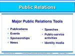 public relations2