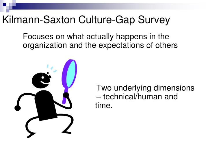 Kilmann-Saxton Culture-Gap Survey