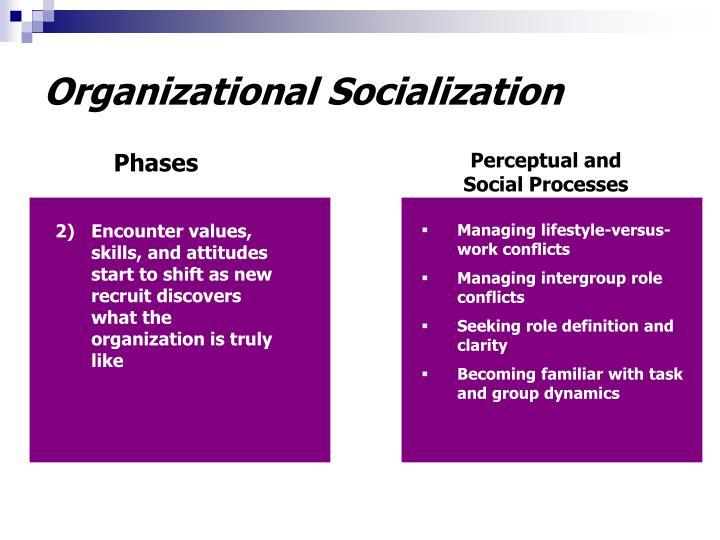 Organizational Socialization