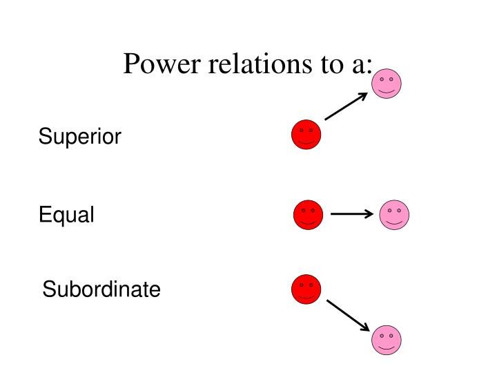Power relations to a: