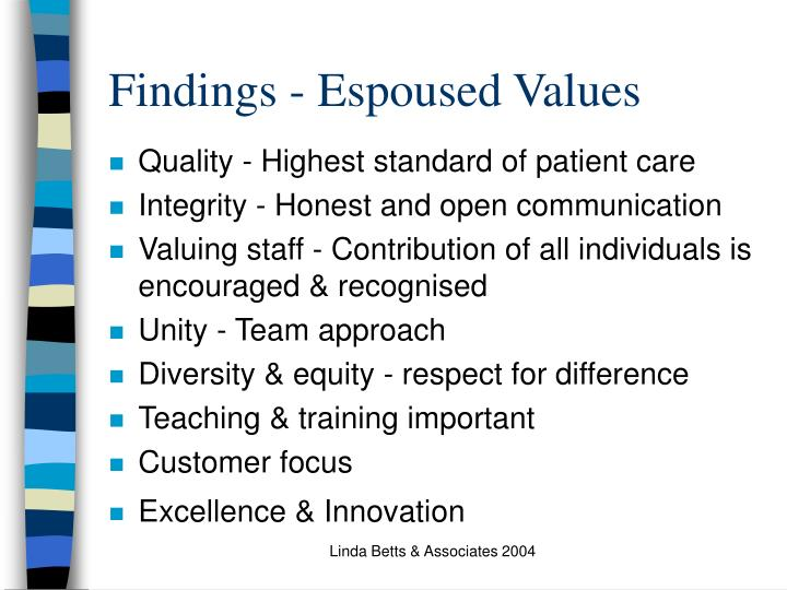 Findings - Espoused Values