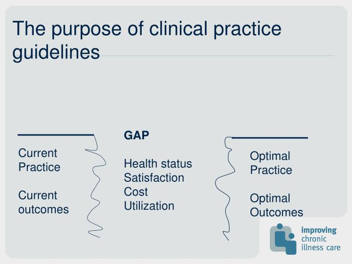The purpose of clinical practice guidelines