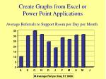 create graphs from excel or power point applications
