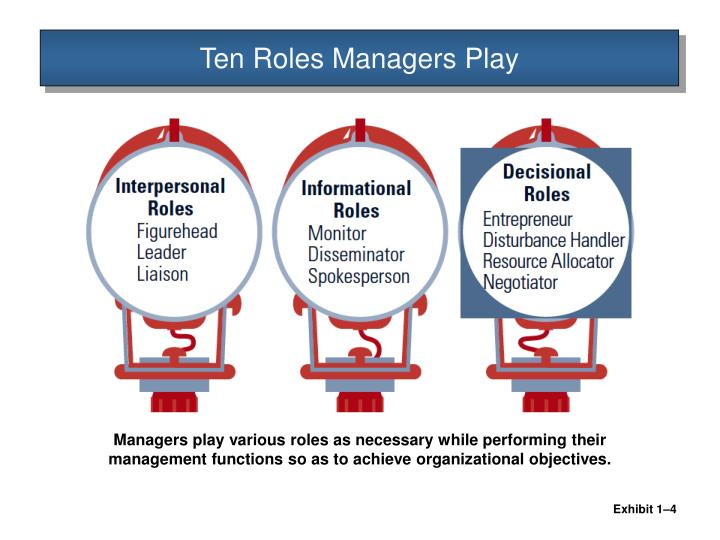 Ten Roles Managers Play