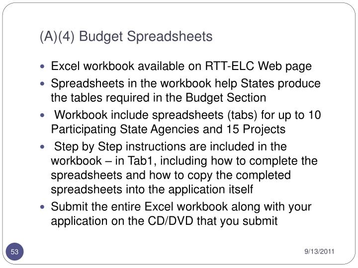 (A)(4) Budget Spreadsheets