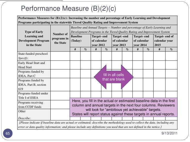 Performance Measure (B)(2)(c)