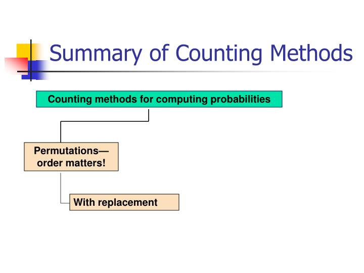 Summary of Counting Methods