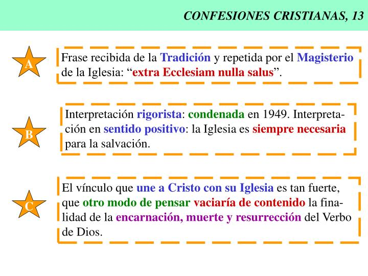 CONFESIONES CRISTIANAS, 13