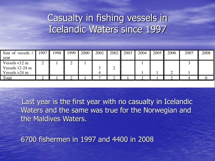 Casualty in fishing vessels in
