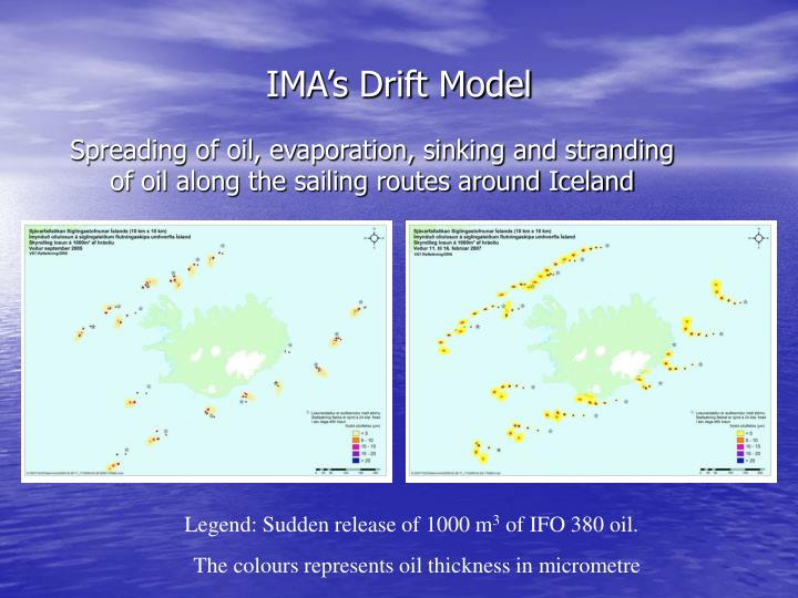 IMA's Drift Model
