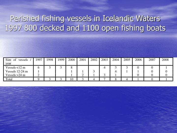 Perished fishing vessels in Icelandic Waters