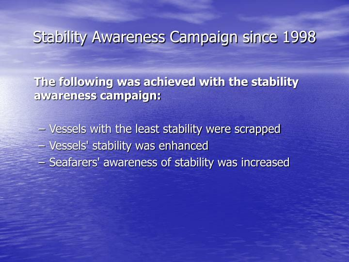 Stability Awareness Campaign since 1998